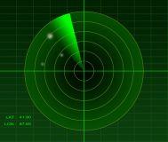Intuitive Radar System Activation - Intuitives Radarsystem Aktivierung